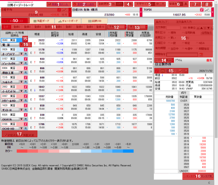 株価 smbc 三井住友フィナンシャルグループ (8316)